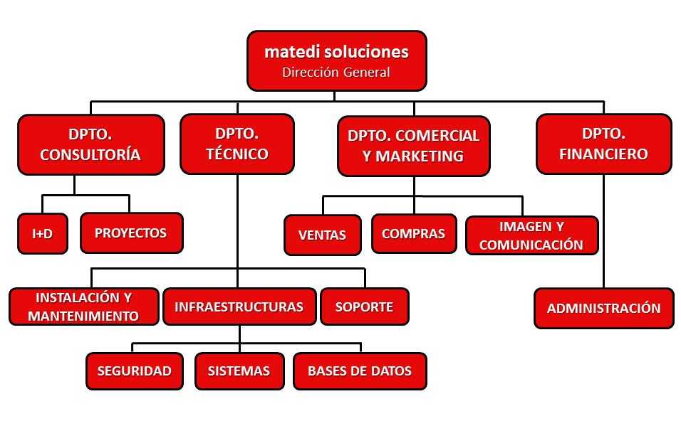 NUEVO-ESQUEMA-MATEDI-SOLUCIONES